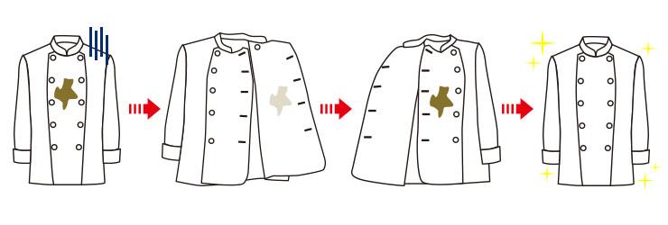 汚れを隠せるコックコート