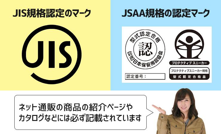 JIS規格とJSAA規格のマーク